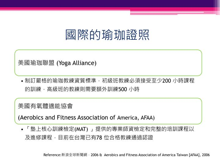 國際的瑜珈證照