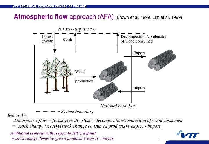 Atmospheric flow