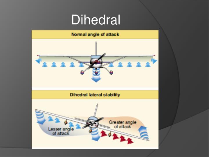 Dihedral