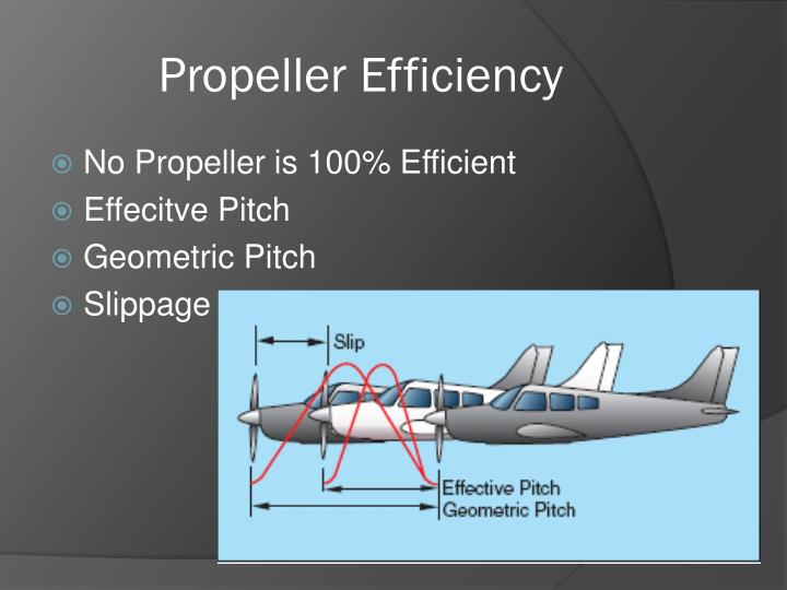 Propeller Efficiency