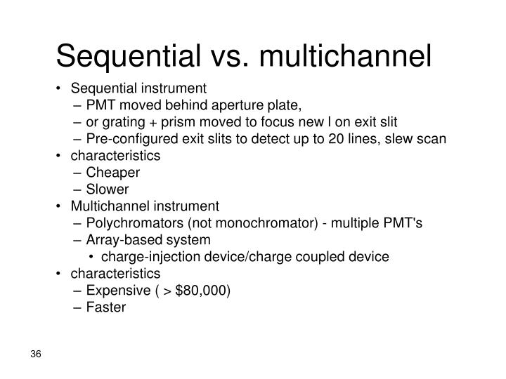 Sequential vs. multichannel
