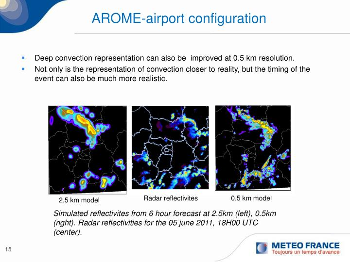 AROME-airport configuration