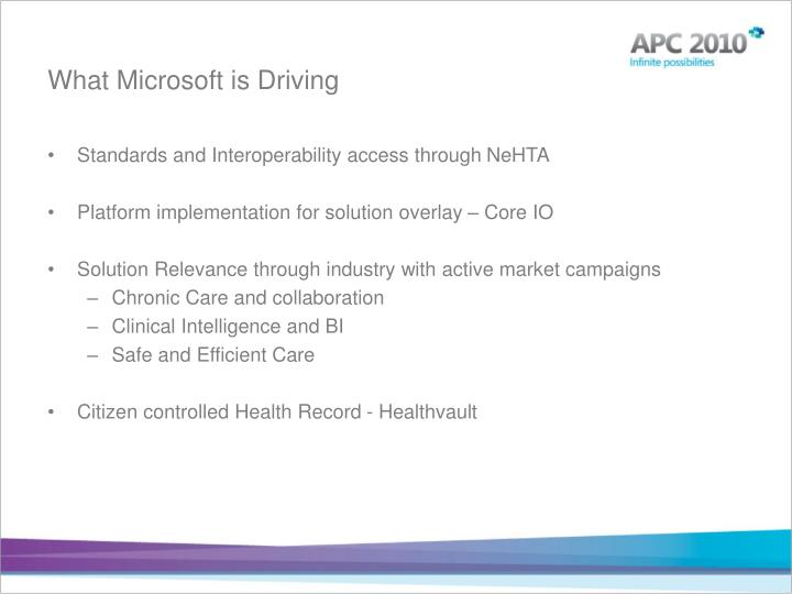 What Microsoft is Driving