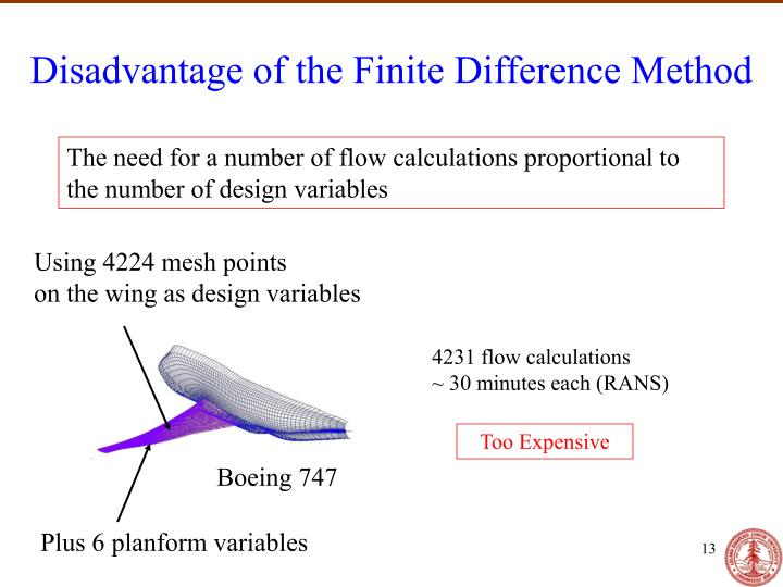 Disadvantage of the Finite Difference Method