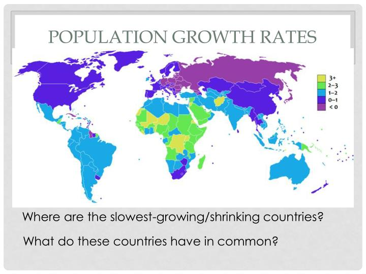 Population growth rates1