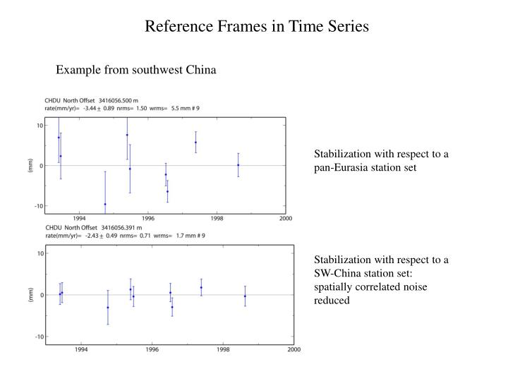 Reference Frames in Time Series
