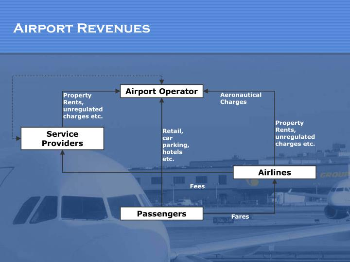 Airport Revenues