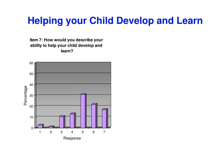 Helping your Child Develop and Learn