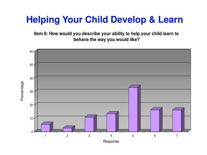 Helping Your Child Develop & Learn