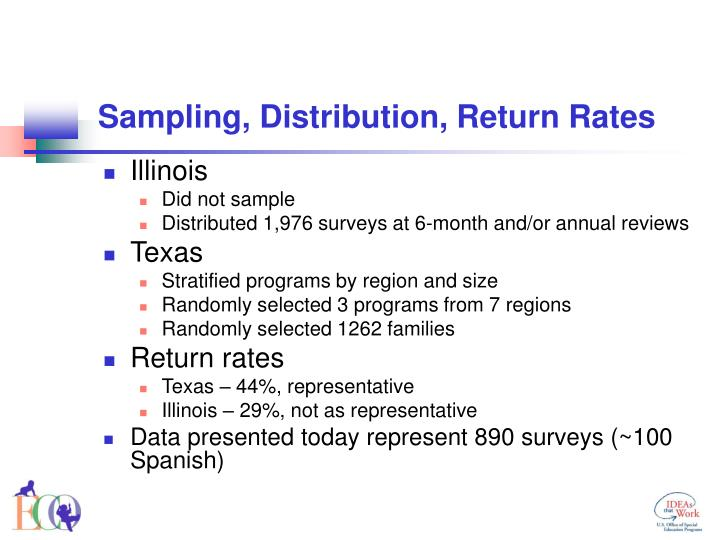 Sampling, Distribution, Return Rates