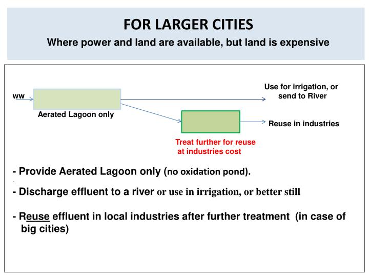 FOR LARGER CITIES