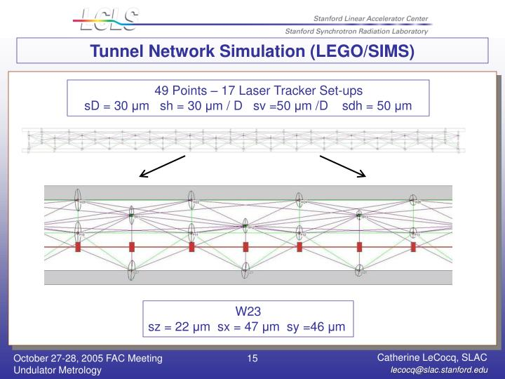 Tunnel Network Simulation (LEGO/SIMS)