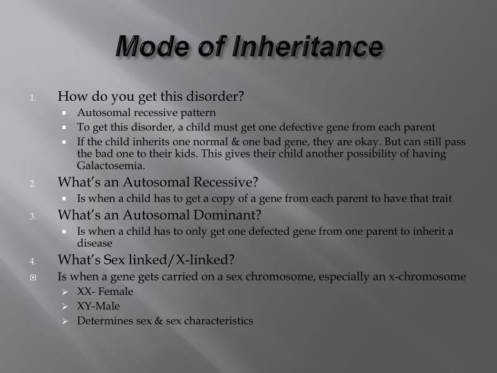 Mode of Inheritance