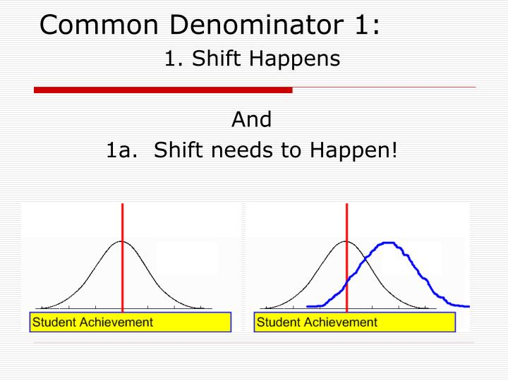 Common Denominator 1: