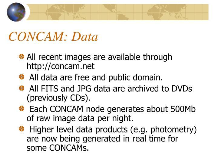 CONCAM: Data