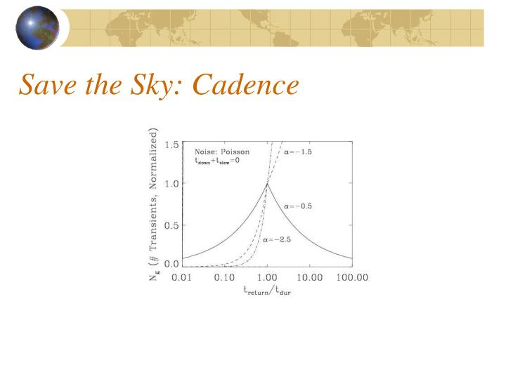 Save the Sky: Cadence
