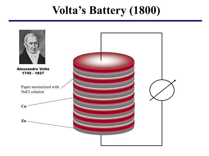 Volta's Battery (1800)