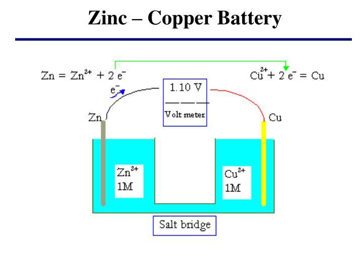 Zinc – Copper Battery