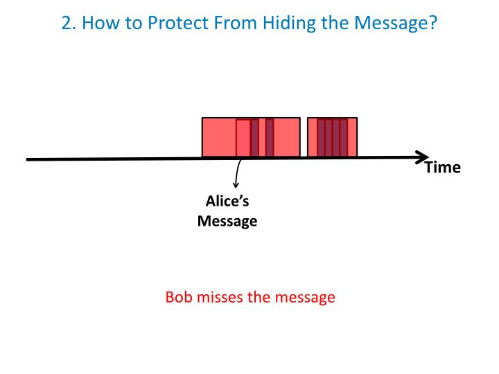 2. How to Protect From Hiding the Message?