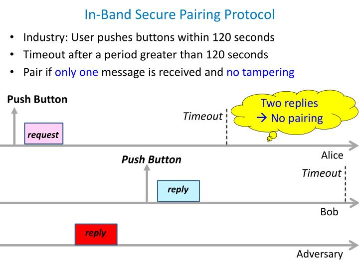 In-Band Secure Pairing Protocol