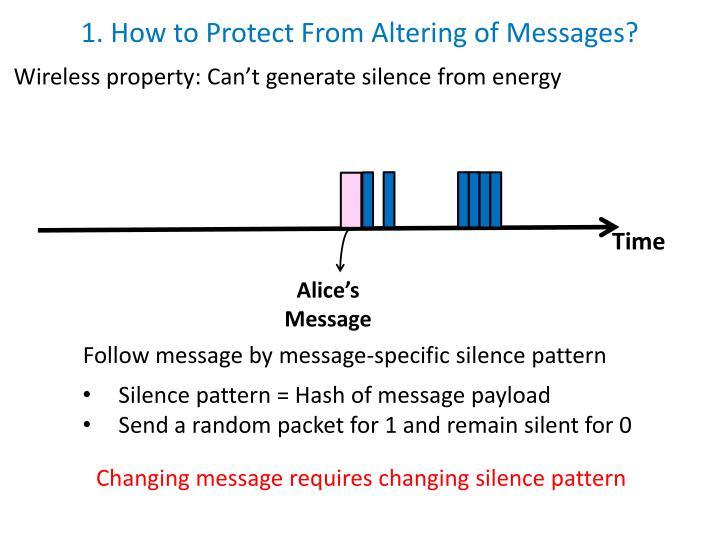 1. How to Protect From Altering of Messages?