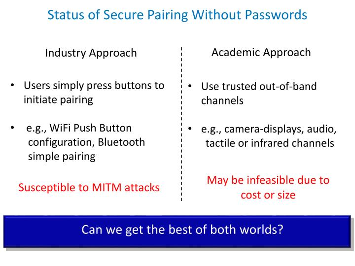 Status of Secure Pairing Without Passwords