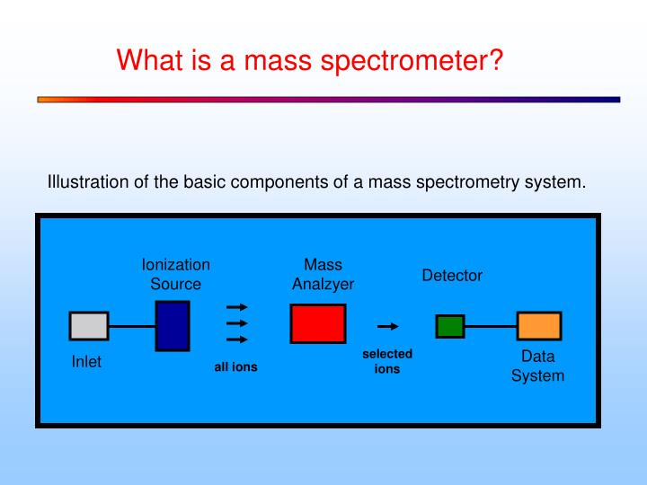 What is a mass spectrometer?