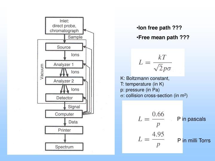 Ion free path ???