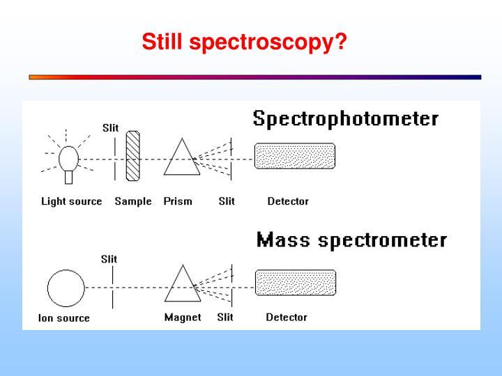 Still spectroscopy?