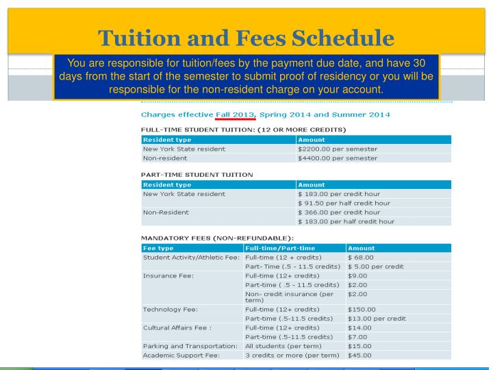 Tuition and Fees Schedule