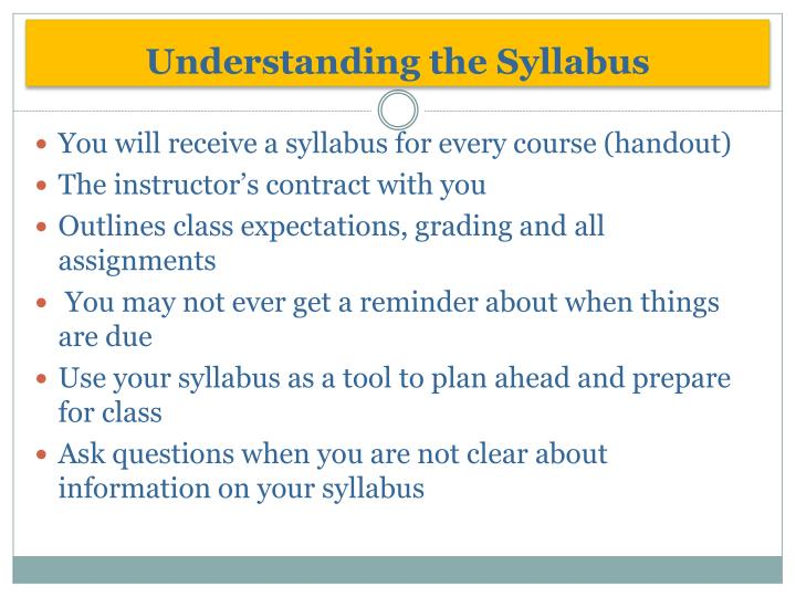 Understanding the Syllabus