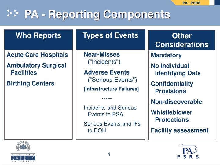 PA - Reporting Components