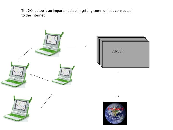 The XO laptop is an important step in getting communities connected to the internet.