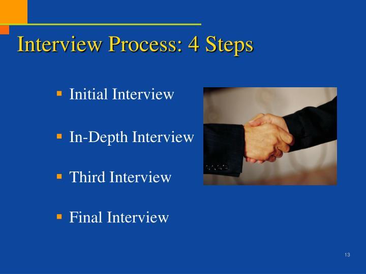 Interview Process: 4 Steps