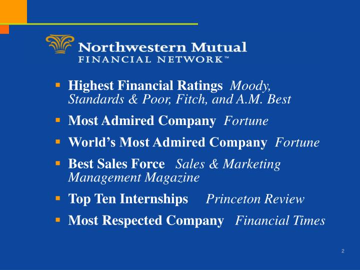 Highest Financial Ratings
