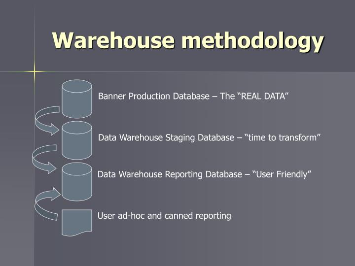 Warehouse methodology