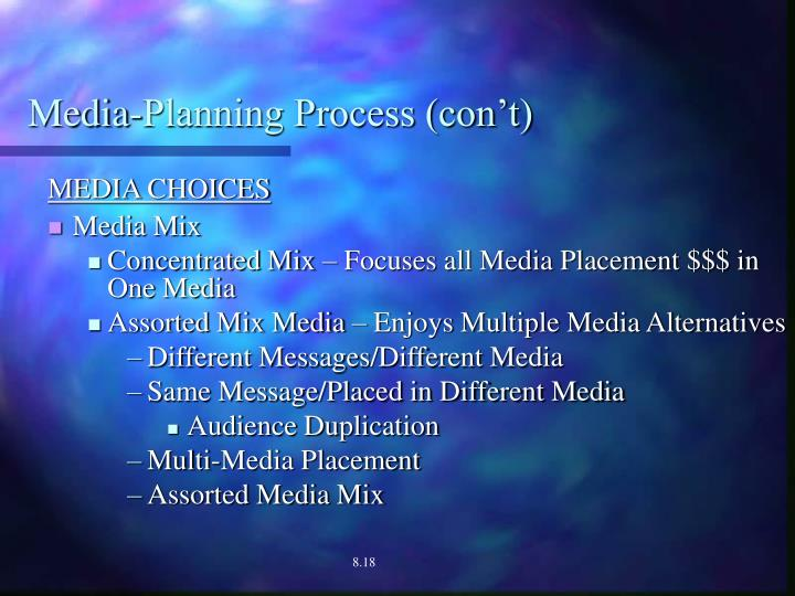 Media-Planning Process (con't)
