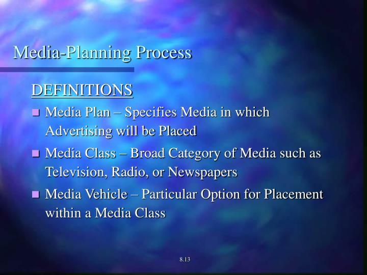 Media-Planning Process