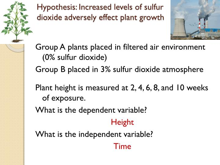 Hypothesis: Increased levels of sulfur dioxide adversely effect plant growth