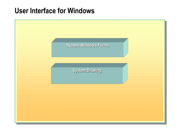User Interface for Windows