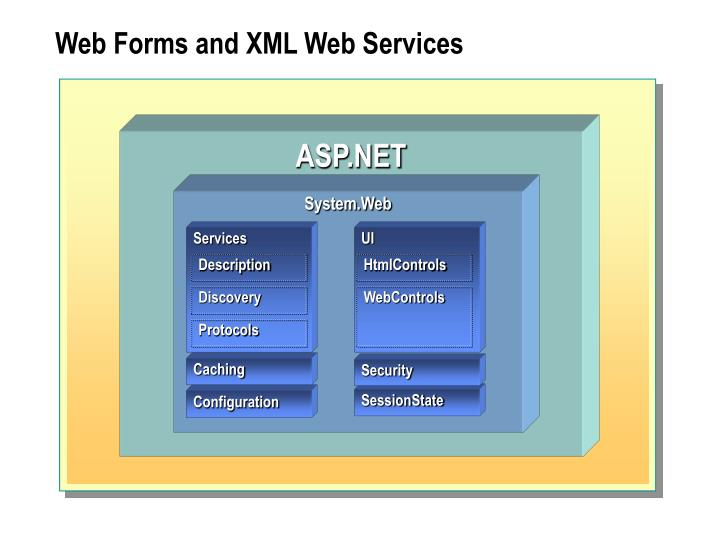 Web Forms and XML Web Services