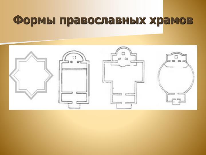 Формы православных храмов