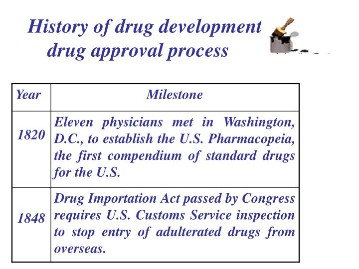 History of drug development &