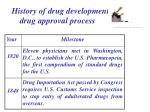 history of drug development drug approval process