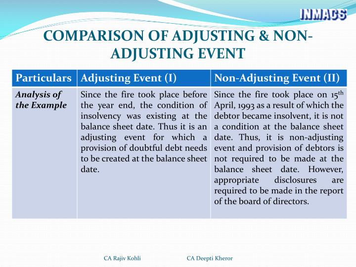 COMPARISON OF ADJUSTING & NON-ADJUSTING EVENT