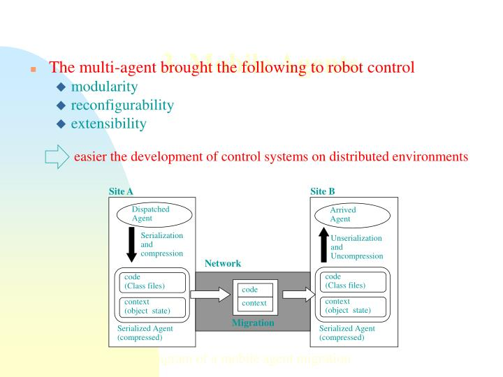 easier the development of control systems on distributed environments