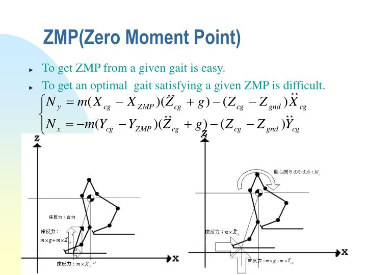 To get ZMP from a given gait is easy.