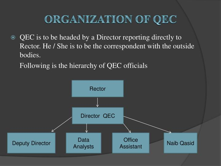 Organization of QEC