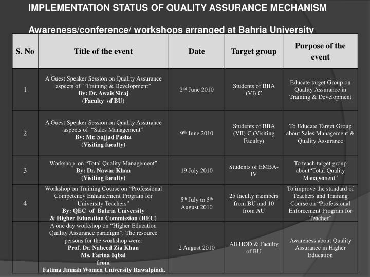 IMPLEMENTATION STATUS OF QUALITY ASSURANCE MECHANISM