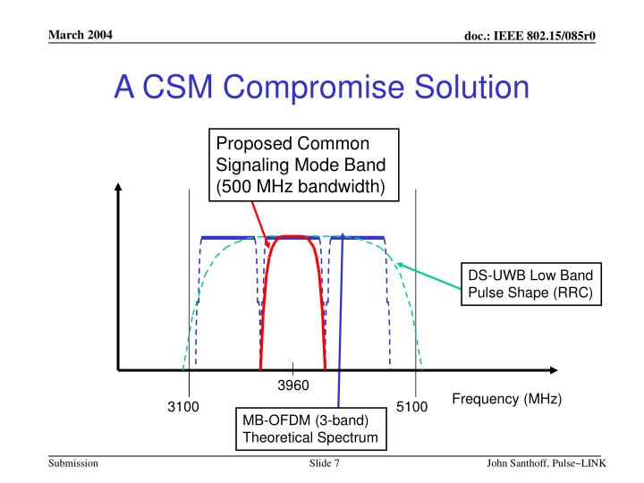 A CSM Compromise Solution